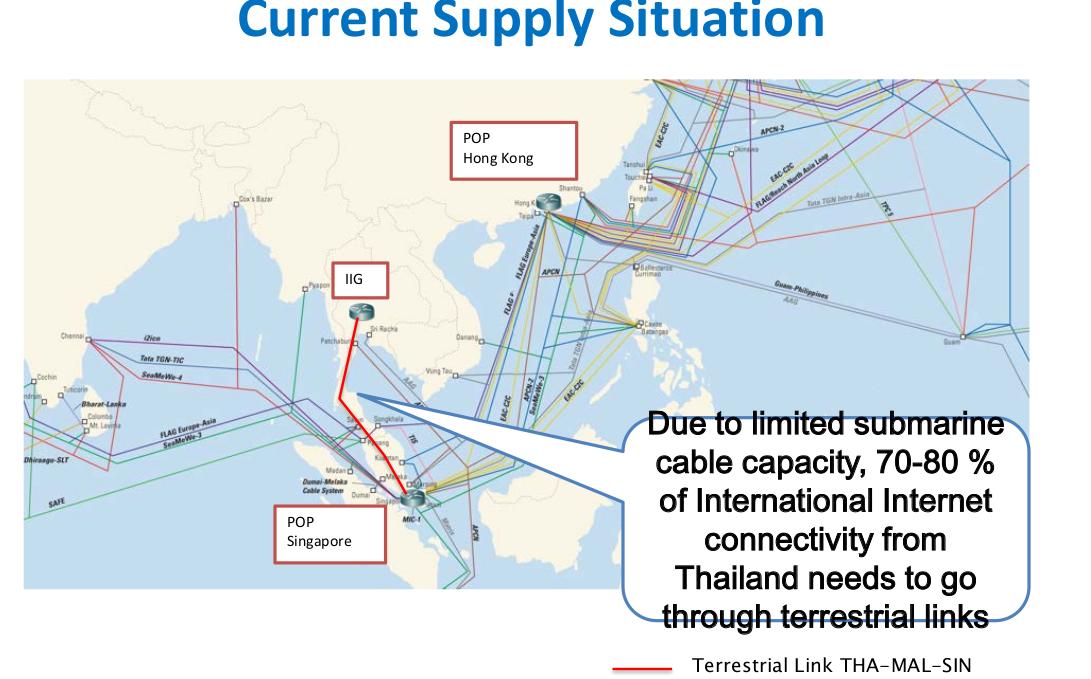 Thailand capacity